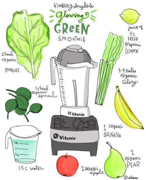 Glowing Green Smoothie Cómo Prepararlo