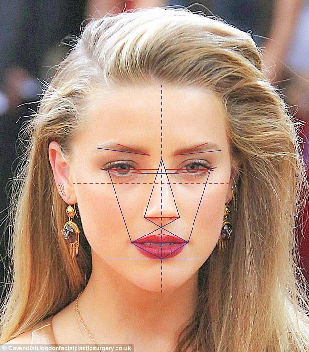 Amber Heard la Mujer Más Hermosa