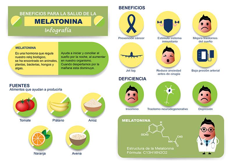 melatonina-infografia mundo asistencial web