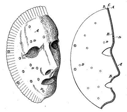Mascarillas Faciales de la Era Victoriana