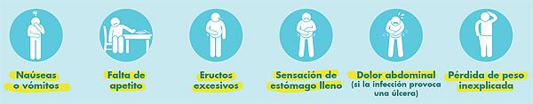 Helicobacter Pylori Síntomas
