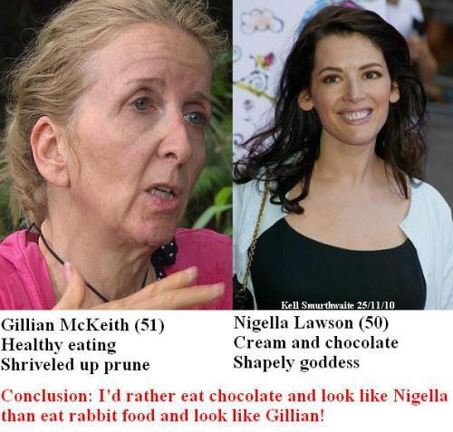 La Dieta de Nigella Lawson